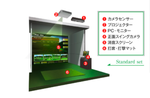 JoyGolf smart+ 標準セット